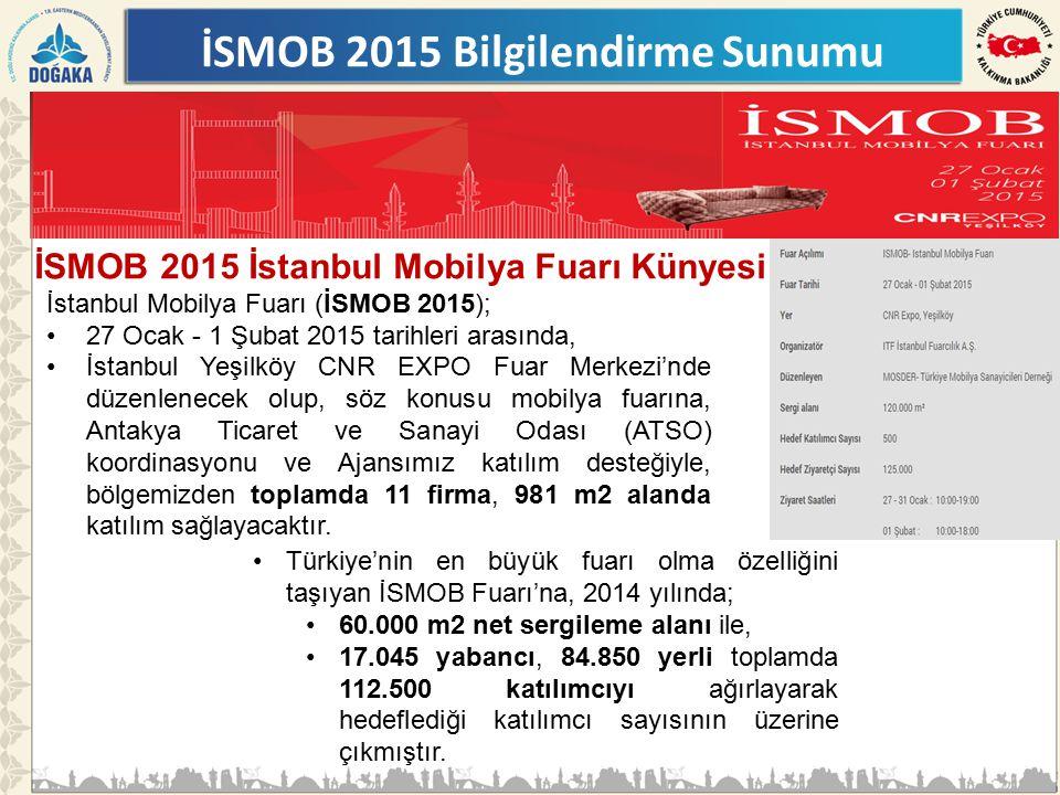 İSMOB 2015 Bilgilendirme Sunumu 2015 Yılı Yurt İçi Mobilya Fuarı İstanbul Mobilya Fuarı (İSMOB 2015); 27 Ocak - 1 Şubat 2015 tarihleri arasında, İstanbul Yeşilköy CNR EXPO Fuar Merkezi'nde düzenlenecek olup, söz konusu mobilya fuarına, Antakya Ticaret ve Sanayi Odası (ATSO) koordinasyonu ve Ajansımız katılım desteğiyle, bölgemizden toplamda 11 firma, 981 m2 alanda katılım sağlayacaktır.