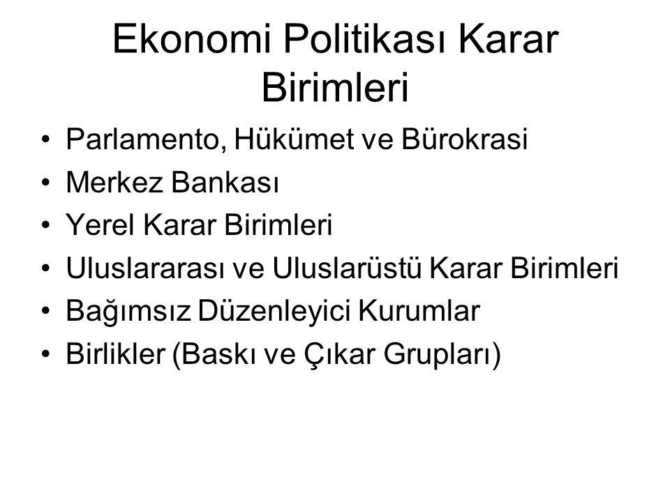 Ekonomi Politikası Karar Birimleri Parlamento, Hükümet ve Bürokrasi Merkez Bankası Yerel Karar Birimleri Uluslararası ve Uluslarüstü Karar Birimleri B