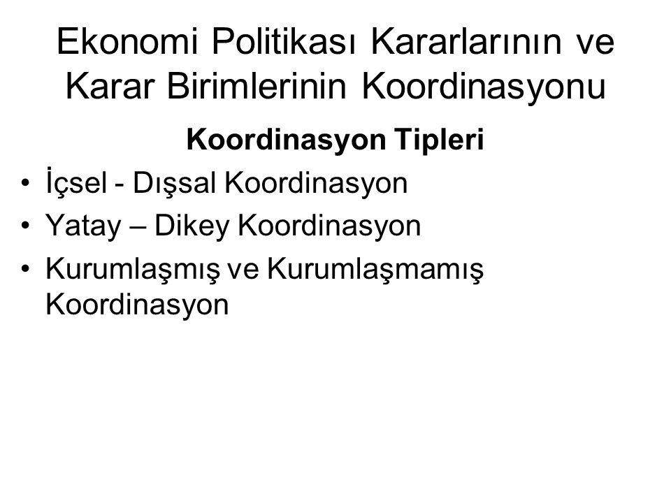 Ekonomi Politikası Kararlarının ve Karar Birimlerinin Koordinasyonu Koordinasyon Tipleri İçsel - Dışsal Koordinasyon Yatay – Dikey Koordinasyon Kuruml