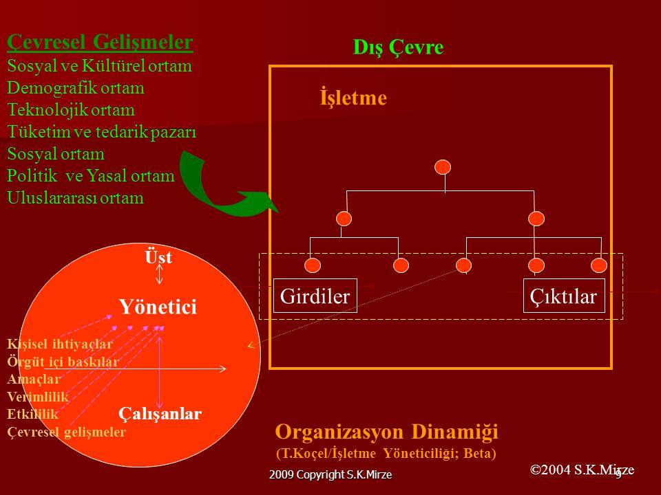 2009 Copyright S.K.Mirze9 Üst Yönetici Çalışanlar İşletme Dış Çevre Organizasyon Dinamiği (T.Koçel/İşletme Yöneticiliği; Beta) GirdilerÇıktılar Çevresel Gelişmeler Sosyal ve Kültürel ortam Demografik ortam Teknolojik ortam Tüketim ve tedarik pazarı Sosyal ortam Politik ve Yasal ortam Uluslararası ortam ©2004 S.K.Mirze Kişisel ihtiyaçlar Örgüt içi baskılar Amaçlar Verimlilik Etkililik Çevresel gelişmeler