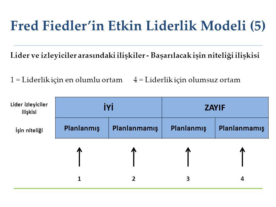 Lider ve izleyiciler arasındaki ilişkiler - Başarılacak işin niteliği ilişkisi 1 = Liderlik için en olumlu ortam 4 = Liderlik için olumsuz ortam Fred
