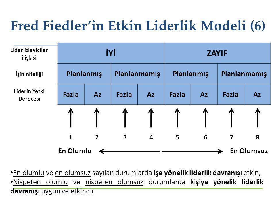 Fred Fiedler'in Etkin Liderlik Modeli (6) İYİZAYIF PlanlanmışPlanlanmamışPlanlanmışPlanlanmamış FazlaAzFazlaAzFazlaAzFazlaAz Lider izleyiciler ilişkis