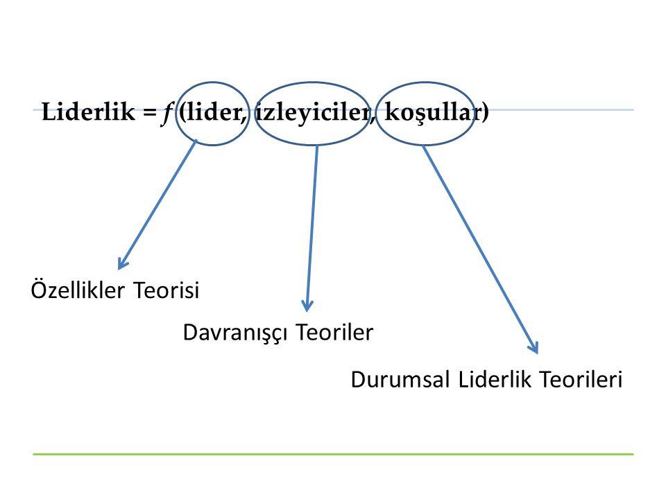Liderlik = f (lider, izleyiciler, koşullar) Durumsal Liderlik Teorileri Özellikler Teorisi Davranışçı Teoriler