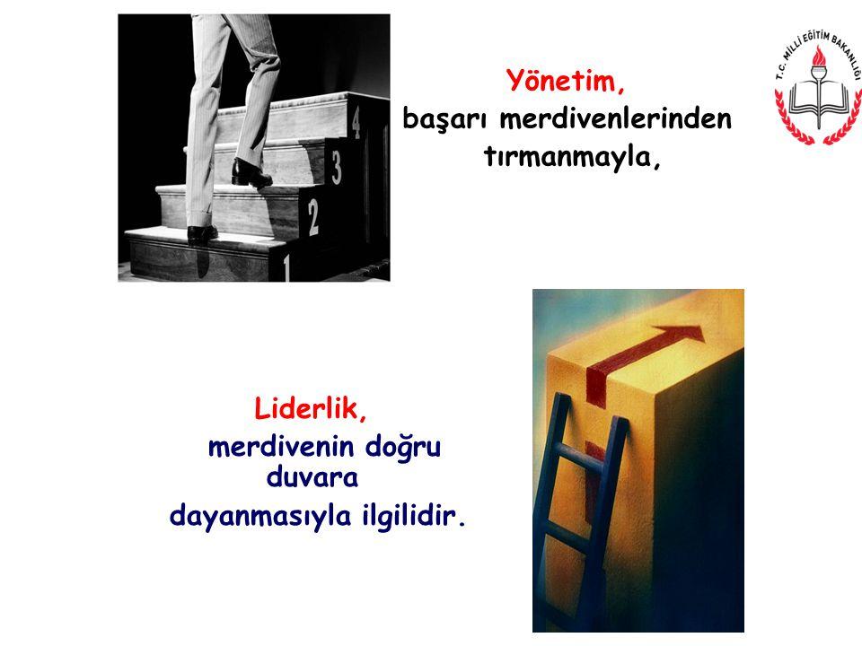 22 Yönetim, başarı merdivenlerinden tırmanmayla, Liderlik, merdivenin doğru duvara dayanmasıyla ilgilidir.