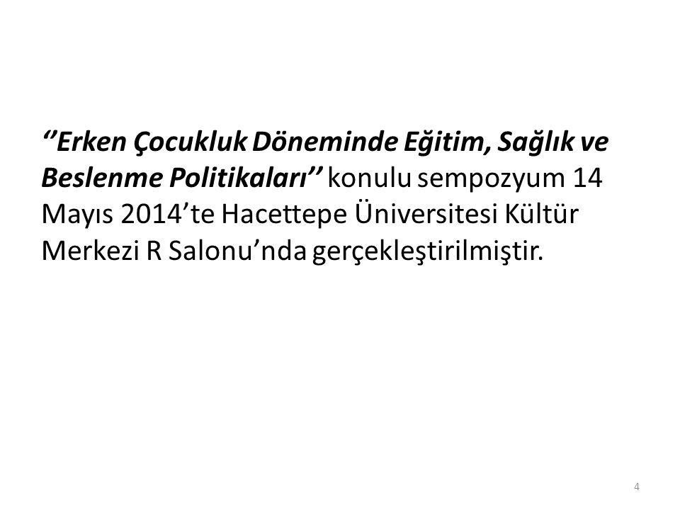 ''Erken Çocukluk Döneminde Eğitim, Sağlık ve Beslenme Politikaları'' konulu sempozyum 14 Mayıs 2014'te Hacettepe Üniversitesi Kültür Merkezi R Salonu'