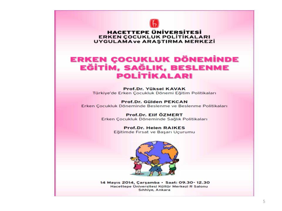 Sempozyumda; Prof.Dr. Yüksek KAVAK- H.Ü.
