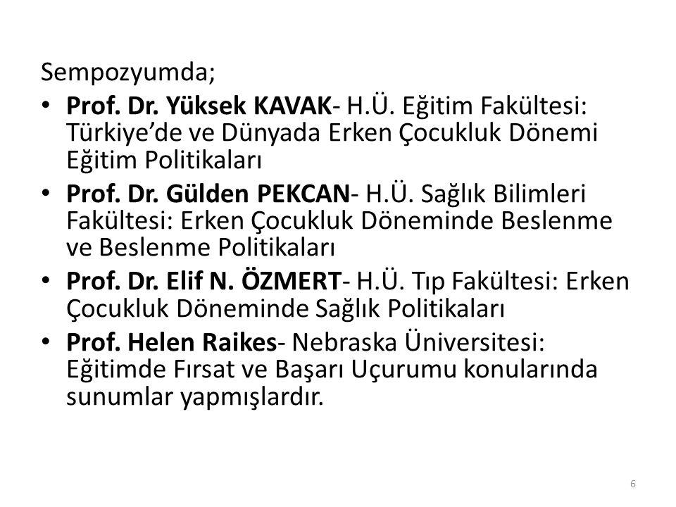 Sempozyumda; Prof. Dr. Yüksek KAVAK- H.Ü. Eğitim Fakültesi: Türkiye'de ve Dünyada Erken Çocukluk Dönemi Eğitim Politikaları Prof. Dr. Gülden PEKCAN- H