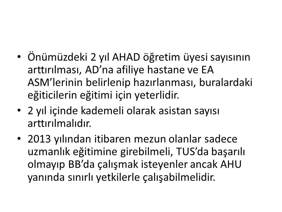 Önümüzdeki 2 yıl AHAD öğretim üyesi sayısının arttırılması, AD'na afiliye hastane ve EA ASM'lerinin belirlenip hazırlanması, buralardaki eğiticilerin eğitimi için yeterlidir.