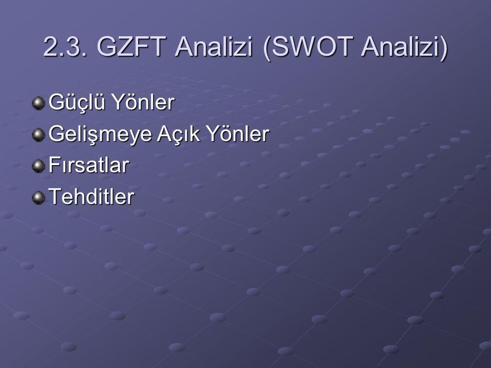 2.3. GZFT Analizi (SWOT Analizi) Güçlü Yönler Gelişmeye Açık Yönler FırsatlarTehditler