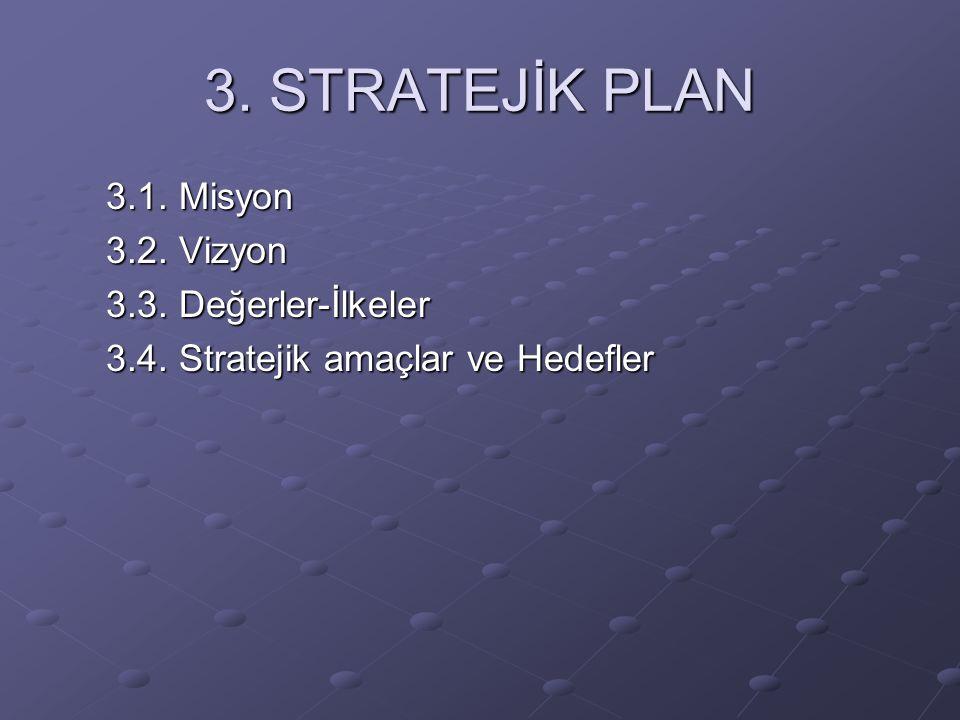 3. STRATEJİK PLAN 3.1. Misyon 3.2. Vizyon 3.3. Değerler-İlkeler 3.4. Stratejik amaçlar ve Hedefler