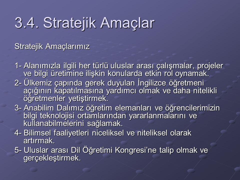 3.4. Stratejik Amaçlar Stratejik Amaçlarımız 1- Alanımızla ilgili her türlü uluslar arası çalışmalar, projeler ve bilgi üretimine ilişkin konularda et