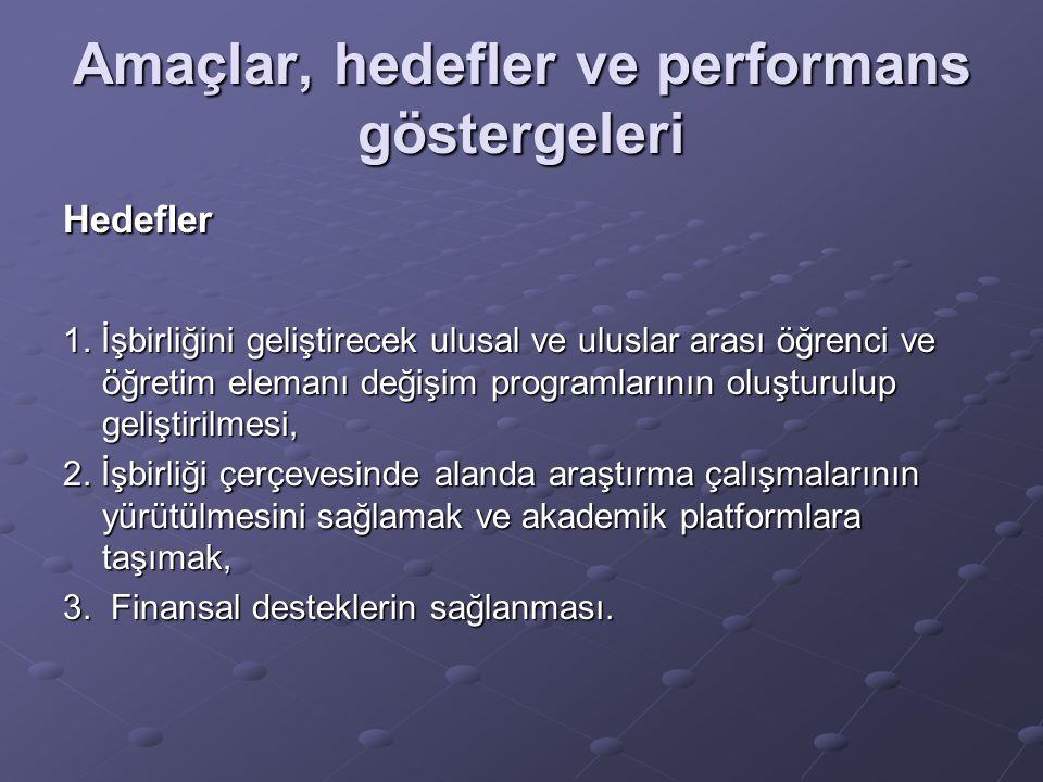 Amaçlar, hedefler ve performans göstergeleri Hedefler 1.