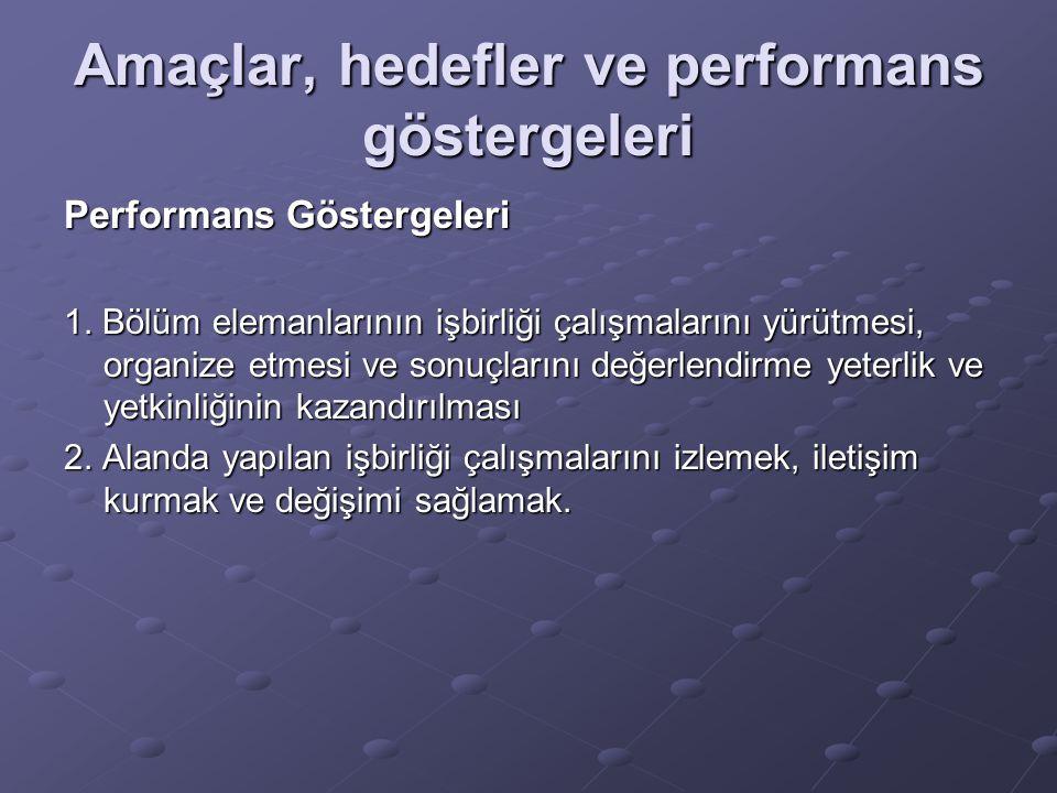 Amaçlar, hedefler ve performans göstergeleri Performans Göstergeleri 1.