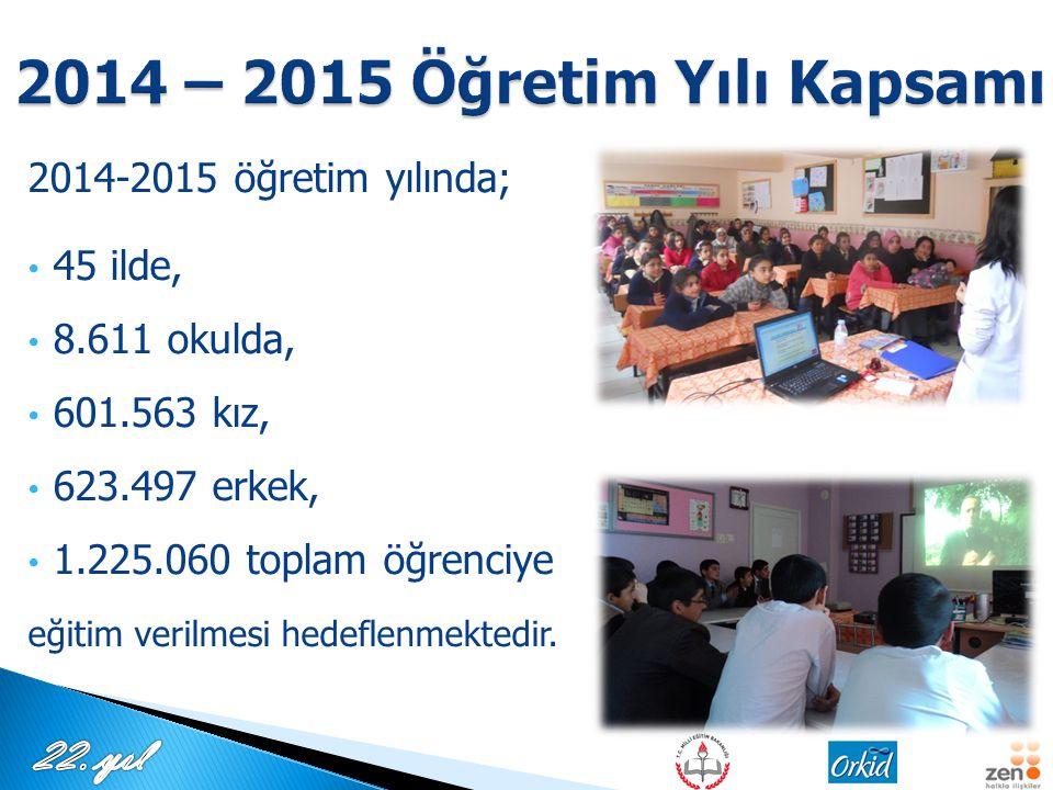 2014-2015 öğretim yılında; 45 ilde, 8.611 okulda, 601.563 kız, 623.497 erkek, 1.225.060 toplam öğrenciye eğitim verilmesi hedeflenmektedir.