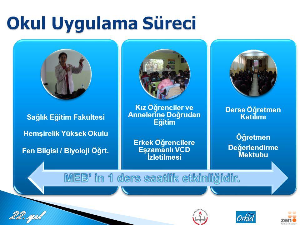 Sağlık Eğitim Fakültesi Hemşirelik Yüksek Okulu Fen Bilgisi / Biyoloji Öğrt.