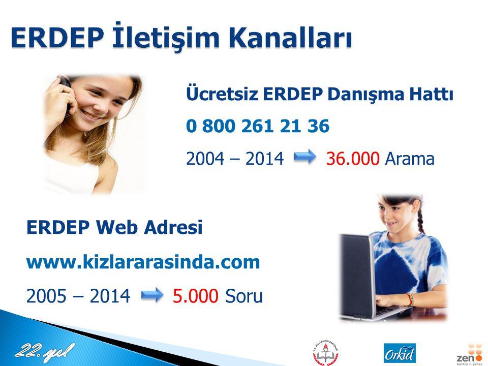 Ücretsiz ERDEP Danışma Hattı 0 800 261 21 36 2004 – 2014 36.000 Arama ERDEP Web Adresi www.kizlararasinda.com 2005 – 20145.000 Soru