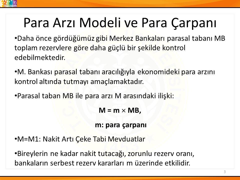 Para Çarpanı M = m  MB Para çarpanının türetilmesi R = RR+ER, RR: zorunlu rezerv, ER: serbest rezerv RR = r  D, D: mevduat, R + C = MB = C + (r  D)+ER, C: dolaşımdaki nakit 1.