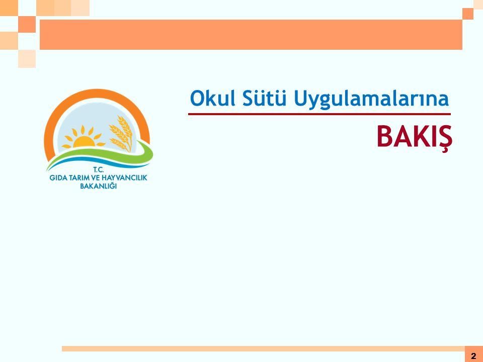 12 Okul Sütü Programı 2013