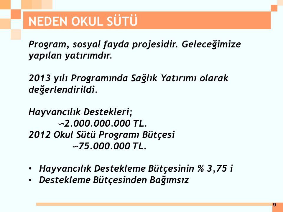 9 Program, sosyal fayda projesidir.Geleceğimize yapılan yatırımdır.