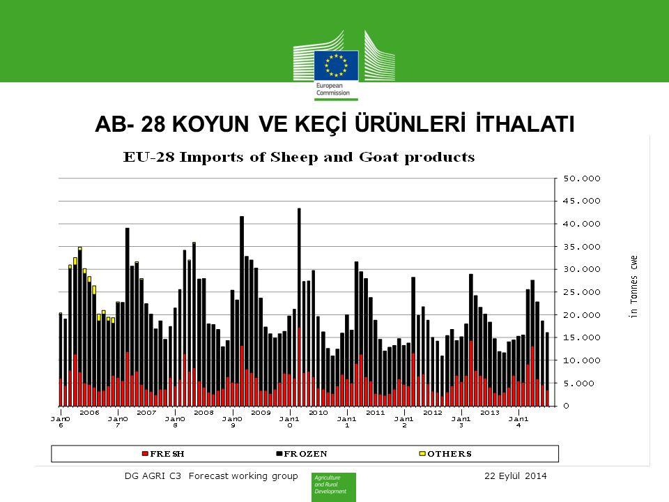 DG AGRI C3 Forecast working group 22 Eylül 2014 AB- 28 KOYUN VE KEÇİ ÜRÜNLERİ İTHALATI
