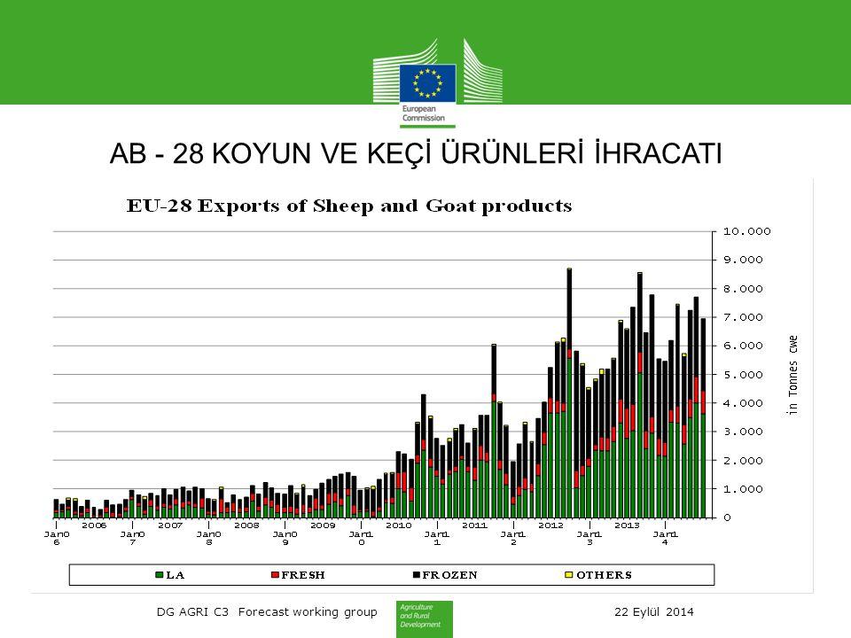 DG AGRI C3 Forecast working group 22 Eylül 2014 AB - 28 KOYUN VE KEÇİ ÜRÜNLERİ İHRACATI