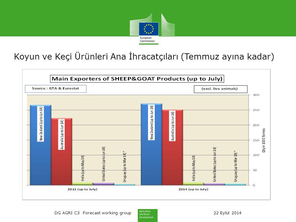 DG AGRI C3 Forecast working group 22 Eylül 2014 Koyun ve Keçi Ürünleri Ana İhracatçıları (Temmuz ayına kadar)