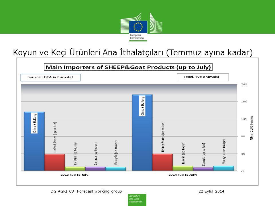 DG AGRI C3 Forecast working group 22 Eylül 2014 Koyun ve Keçi Ürünleri Ana İthalatçıları (Temmuz ayına kadar)
