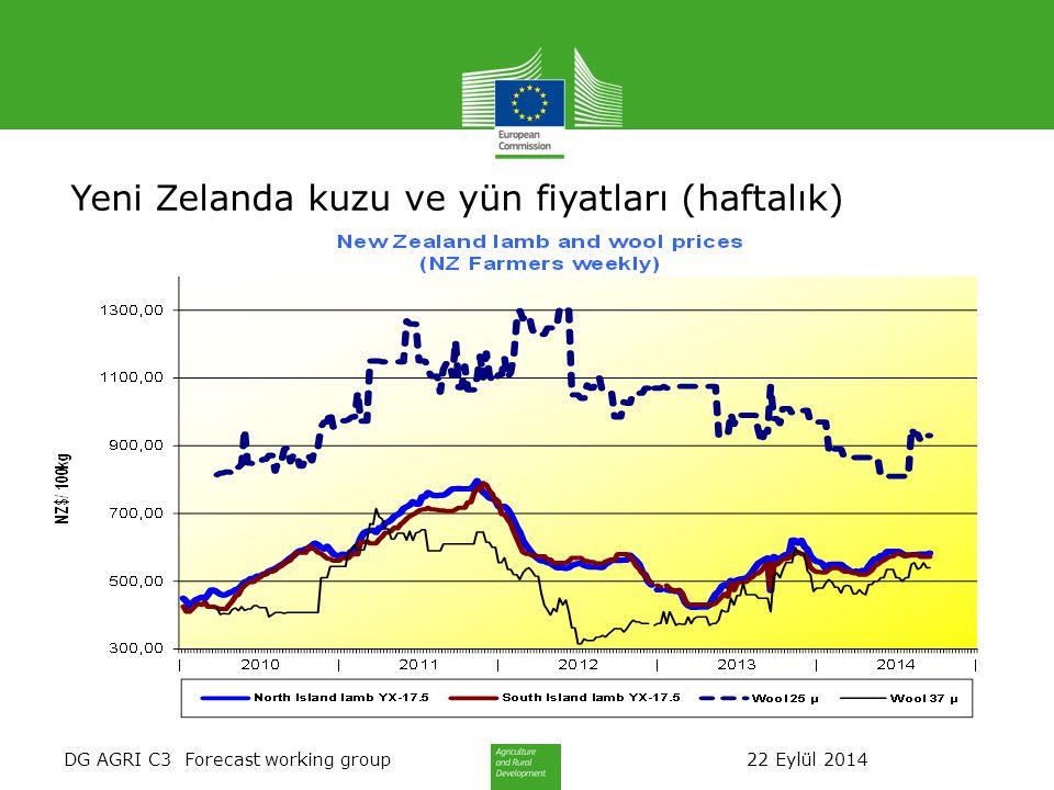 DG AGRI C3 Forecast working group 22 Eylül 2014 Yeni Zelanda kuzu ve yün fiyatları (haftalık)