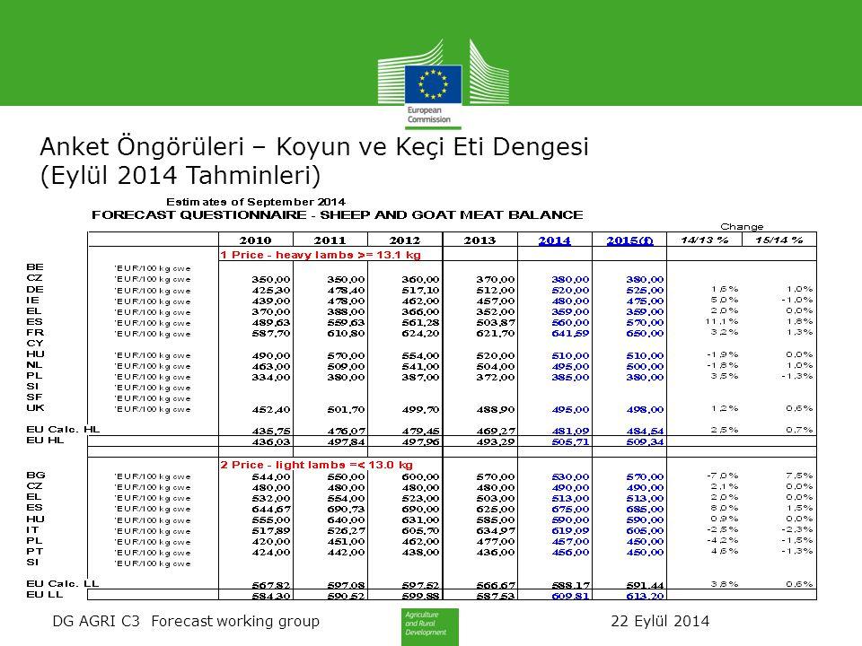 DG AGRI C3 Forecast working group 22 Eylül 2014 Anket Öngörüleri – Koyun ve Keçi Eti Dengesi (Eylül 2014 Tahminleri)