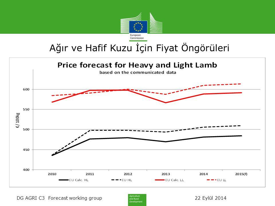 DG AGRI C3 Forecast working group 22 Eylül 2014 Ağır ve Hafif Kuzu İçin Fiyat Öngörüleri