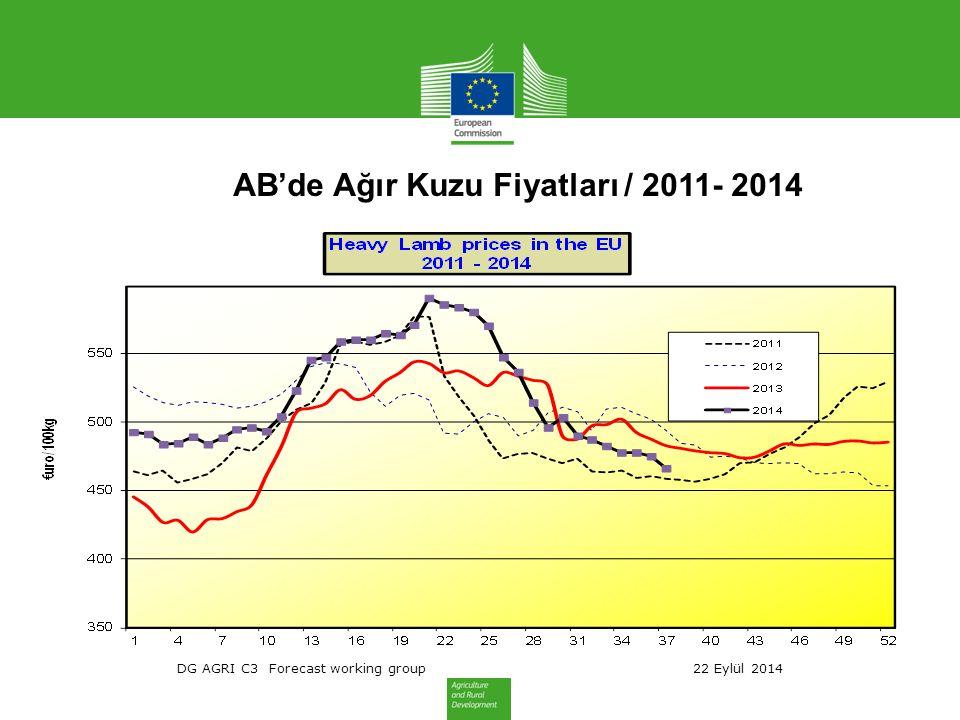 DG AGRI C3 Forecast working group 22 Eylül 2014 AB'de Ağır Kuzu Fiyatları / 2011- 2014