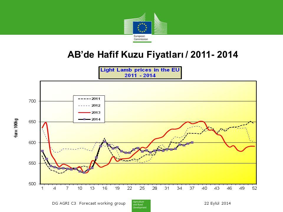 DG AGRI C3 Forecast working group 22 Eylül 2014 AB'de Hafif Kuzu Fiyatları / 2011- 2014