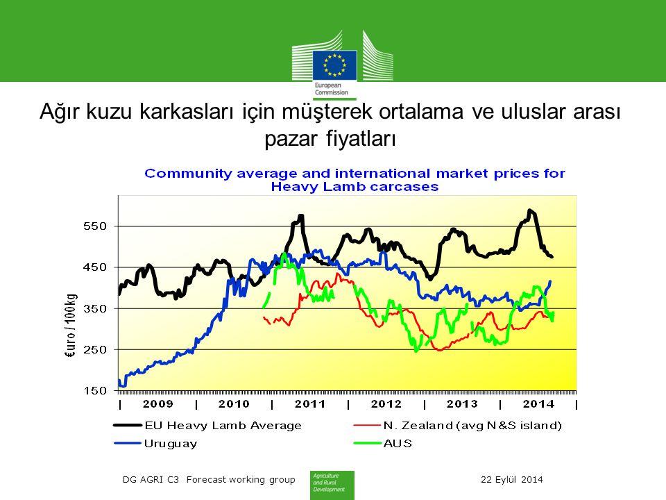 DG AGRI C3 Forecast working group 22 Eylül 2014 Ağır kuzu karkasları için müşterek ortalama ve uluslar arası pazar fiyatları