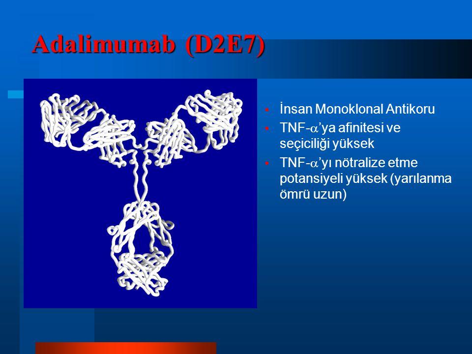 Adalimumab (D2E7)  İnsan Monoklonal Antikoru  TNF-  'ya afinitesi ve seçiciliği yüksek  TNF-  'yı nötralize etme potansiyeli yüksek (yarılanma ömrü uzun)