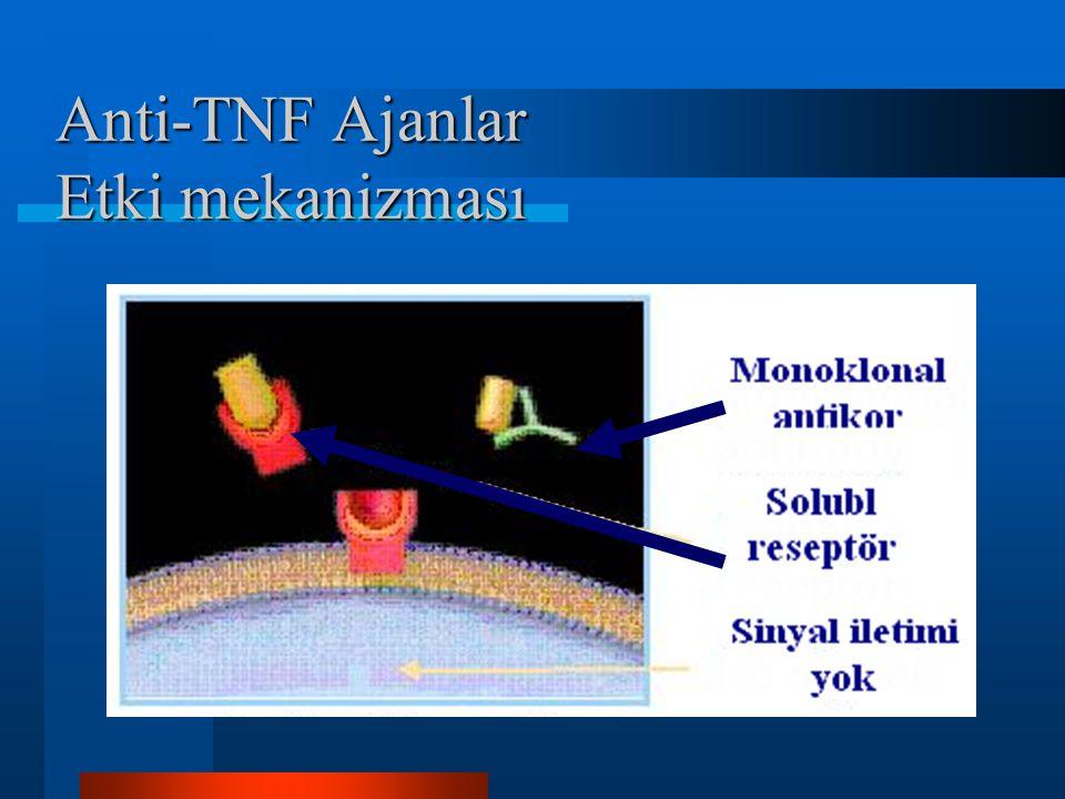 Anti-TNF Ajanlar Etki mekanizması