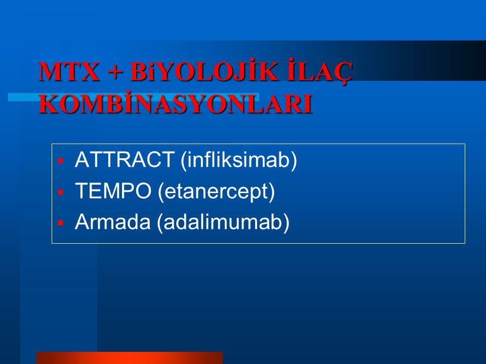 MTX + BiYOLOJİK İLAÇ KOMBİNASYONLARI  ATTRACT (infliksimab)  TEMPO (etanercept)  Armada (adalimumab)