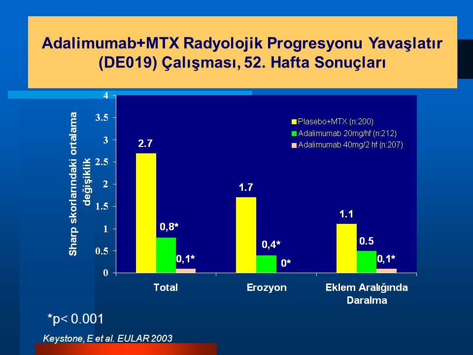 Adalimumab+MTX Radyolojik Progresyonu Yavaşlatır (DE019) Çalışması, 52.