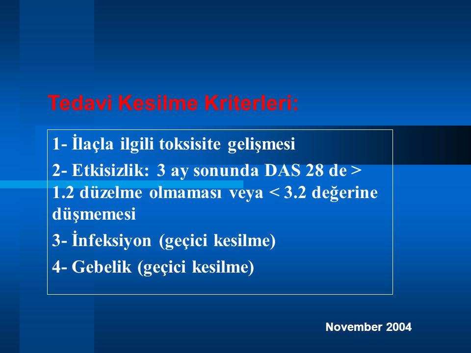 1- İlaçla ilgili toksisite gelişmesi 2- Etkisizlik: 3 ay sonunda DAS 28 de > 1.2 düzelme olmaması veya < 3.2 değerine düşmemesi 3- İnfeksiyon (geçici kesilme) 4- Gebelik (geçici kesilme) Tedavi Kesilme Kriterleri: November 2004