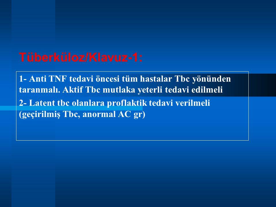 1- Anti TNF tedavi öncesi tüm hastalar Tbc yönünden taranmalı.