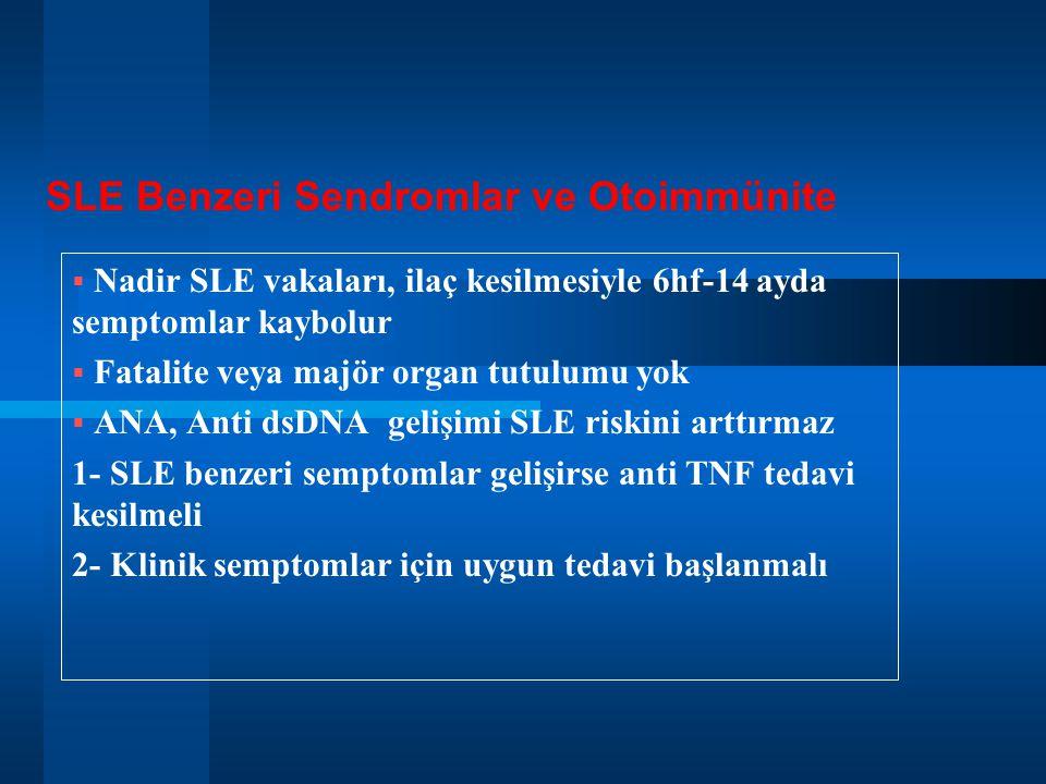  Nadir SLE vakaları, ilaç kesilmesiyle 6hf-14 ayda semptomlar kaybolur  Fatalite veya majör organ tutulumu yok  ANA, Anti dsDNA gelişimi SLE riskini arttırmaz 1- SLE benzeri semptomlar gelişirse anti TNF tedavi kesilmeli 2- Klinik semptomlar için uygun tedavi başlanmalı SLE Benzeri Sendromlar ve Otoimmünite