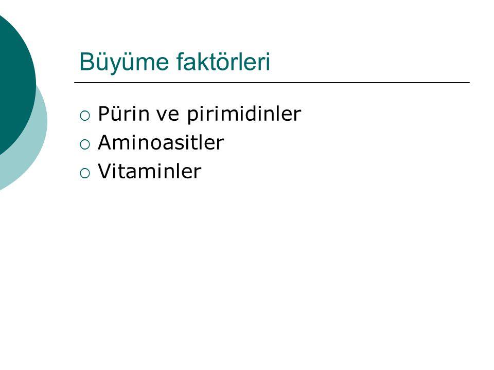 Bazı Bakterilerin Beslenmesinde Gerekli Olan Yaygın Vitaminler VİTAMİNKOENZİM ŞEKLİİŞLEVİ p-aminobenzoik asit(PABA)-Folik asit biyosentez prekürsör.