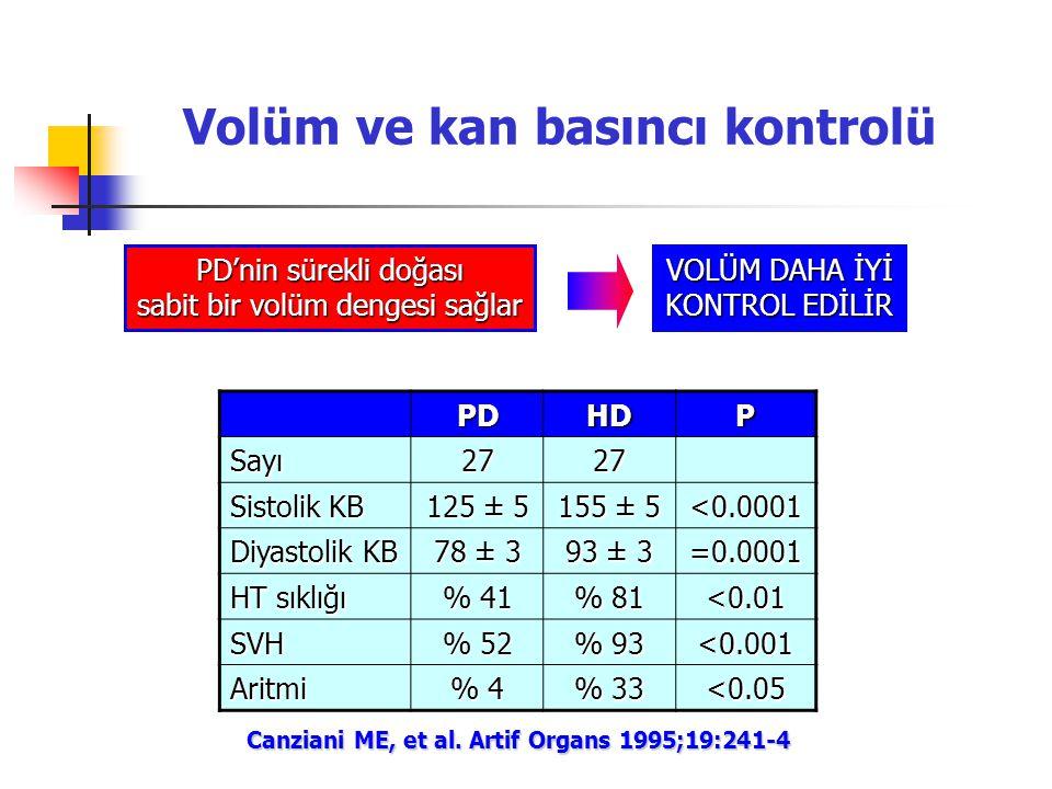 PD'nin sürekli doğası sabit bir volüm dengesi sağlar VOLÜM DAHA İYİ KONTROL EDİLİR PDHDPSayı2727 Sistolik KB 125 ± 5 155 ± 5 <0.0001 Diyastolik KB 78