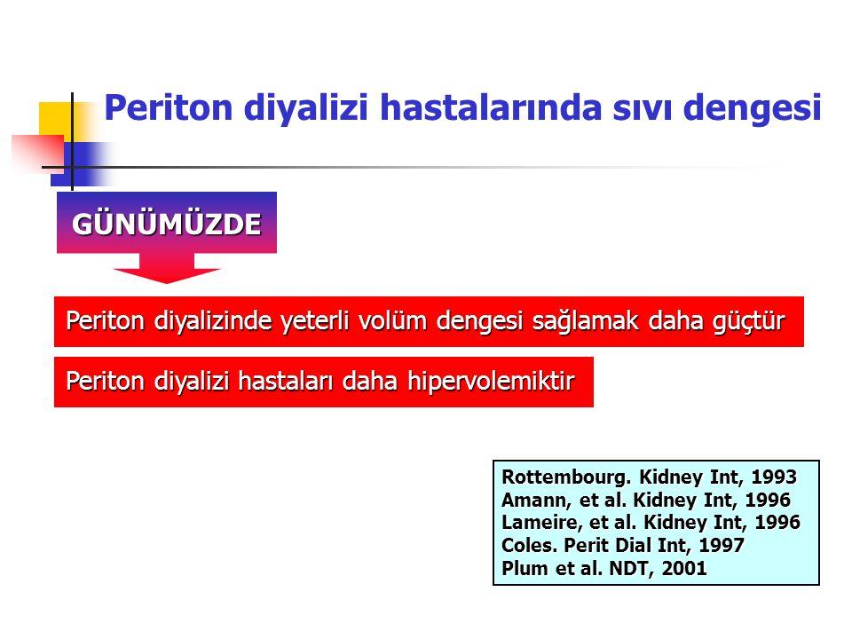 Periton diyalizi hastalarında sıvı dengesi Periton diyalizinde yeterli volüm dengesi sağlamak daha güçtür Periton diyalizi hastaları daha hipervolemik