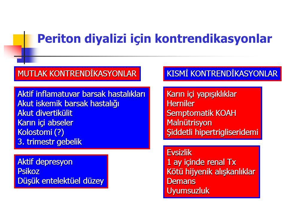 Periton diyalizi tercih edilecek hastalar Dolaşım dengesizliği Vasküler giriş yeri sorunu Transfüzyon zorluğu Kanama diyatezi 0-5 yaş grubu HD merkezine uzaklık Hastanın yoğun isteği Serbest kalma isteği Kalp-damar hastalıkları Diyabetes mellitus (?) HIV pozitifliği Hepatit Kontrolü güç anemi Aktif yaşam biçimi Sürekli seyahat zorunluluğu İğne korkusu Serbest diyet istemi ÖNCELİKLE PD DÜŞÜNÜLEN HASTALAR PD İÇİN UYGUN HASTALAR