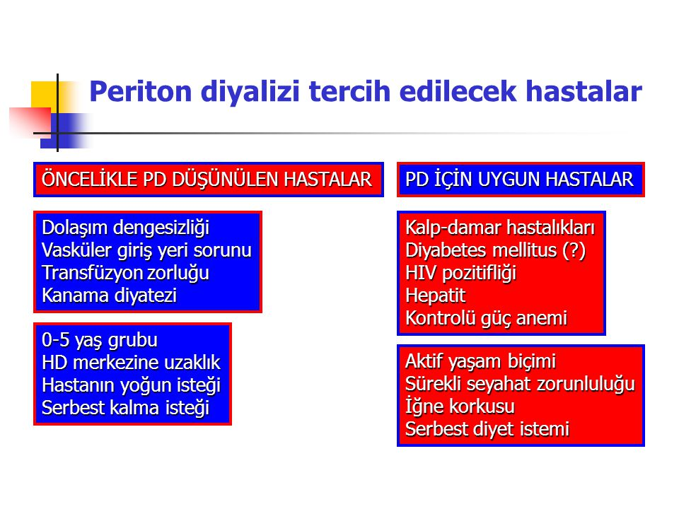Periton diyalizi tercih edilecek hastalar Dolaşım dengesizliği Vasküler giriş yeri sorunu Transfüzyon zorluğu Kanama diyatezi 0-5 yaş grubu HD merkezi