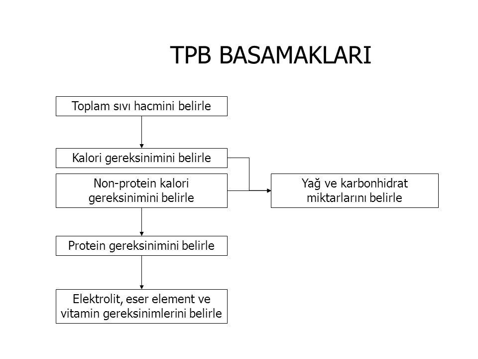 TPB BASAMAKLARI Toplam sıvı hacmini belirle Kalori gereksinimini belirle Protein gereksinimini belirle Yağ ve karbonhidrat miktarlarını belirle Elektr