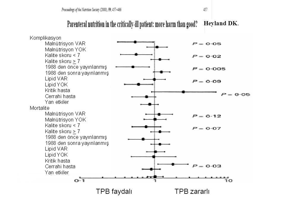 TPB faydalıTPB zararlı Heyland DK.