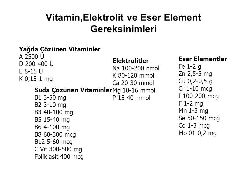 Vitamin,Elektrolit ve Eser Element Gereksinimleri Yağda Çözünen Vitaminler A 2500 U D 200-400 U E 8-15 U K 0,15-1 mg Suda Çözünen Vitaminler B1 3-50 m