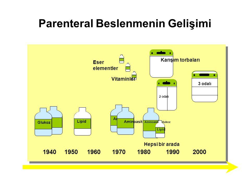 Parenteral Beslenmenin Gelişimi 194019501960197019801990 Aminosteril Aminoasit Xxxxxxx Eser elementler Vitaminler 2 odalı Karışım torbaları 3 odalı 20