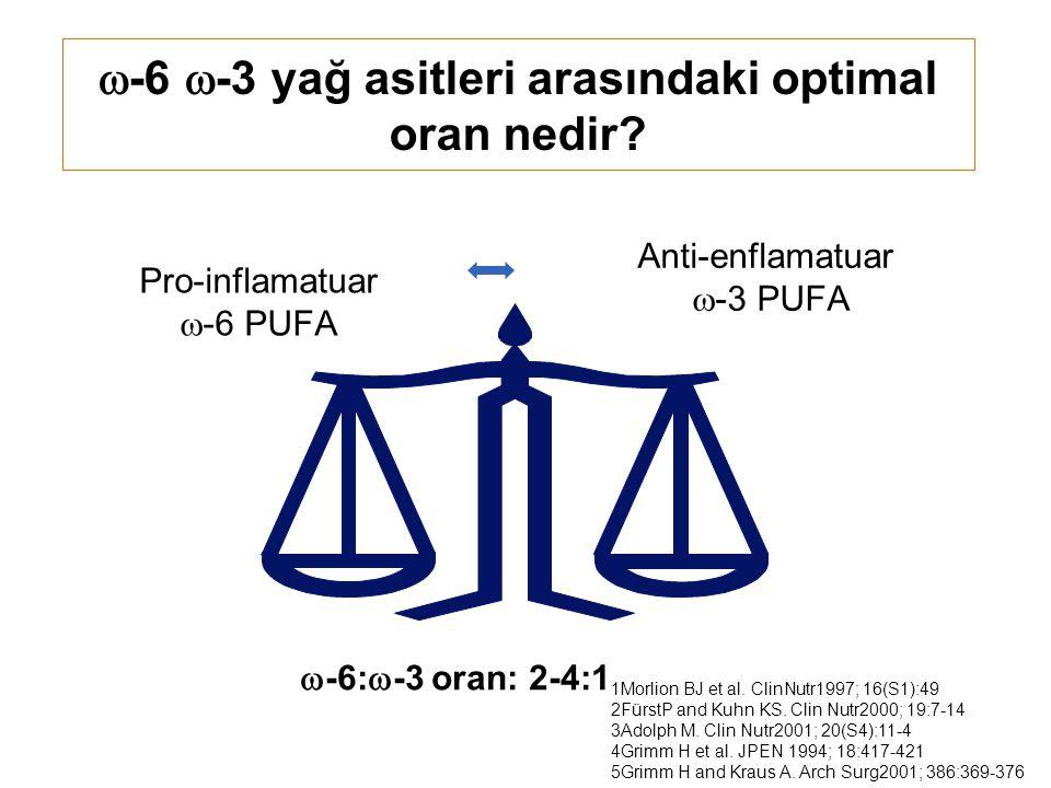  -6  -3 yağ asitleri arasındaki optimal oran nedir? Pro-inflamatuar  -6 PUFA Anti-enflamatuar  -3 PUFA  -6:  -3 oran: 2-4:1 1Morlion BJ et al. C
